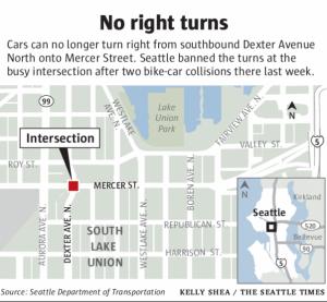 Right Turn Ban Mercer Dexter